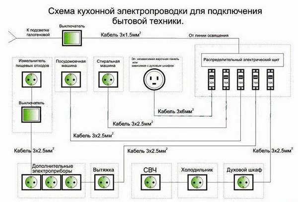 Схема проводки в панельном