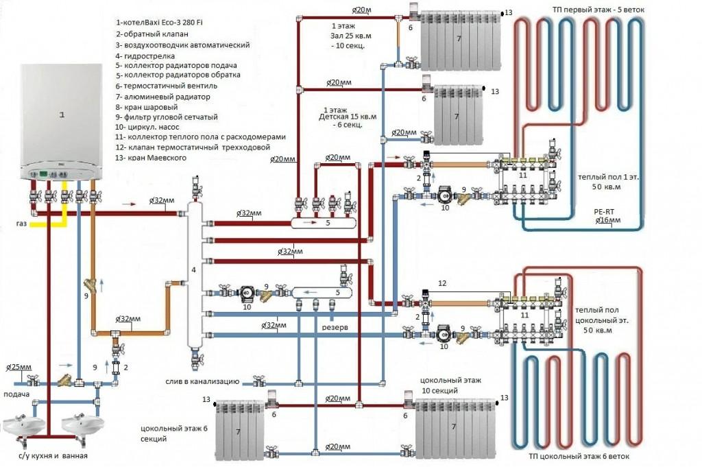 Схема отопления частного дома природным газом 4