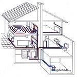 Схема отопления частного дома – пар и вода 1