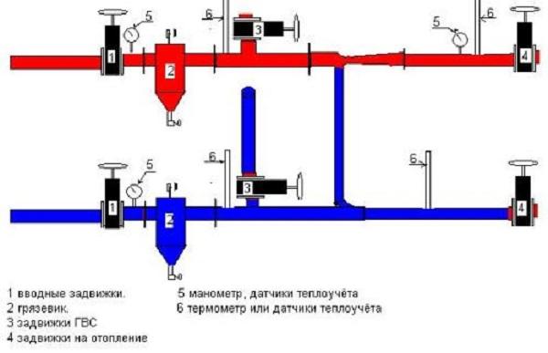 Схема отопления многоэтажного дома 3