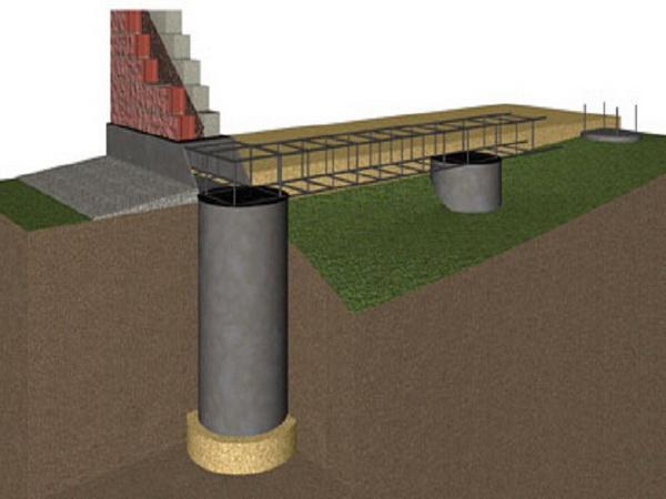 Свайно - столбчатый фундамент - утепление по СНиП 2