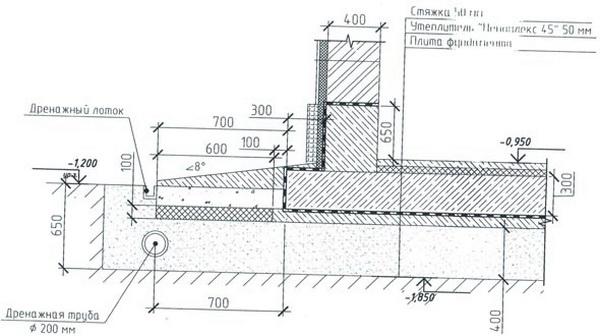 Доступные способы внутреннего утепления фундаментов домов  2