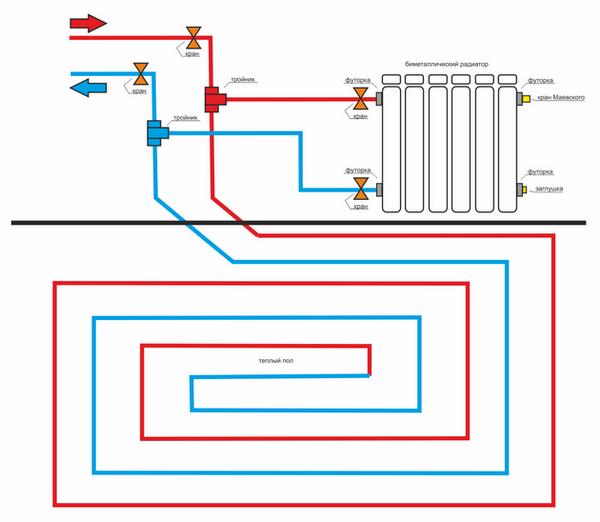 Биметаллические радиаторы отопления какие лучше выбрать для дома 3