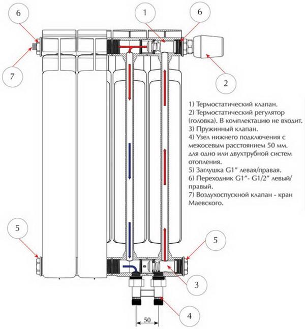 Биметаллические радиаторы отопления какие лучше выбрать для дома 4