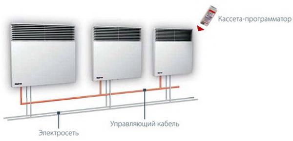 Электрические конвекторы отопления - цена и технические характеристики 5