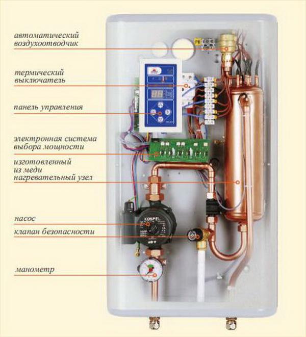 Электрический котел отопления для частного дома - лучшие варианты 2