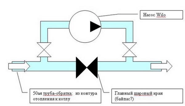 Насос циркуляционный для систем отопления 3х этажного дома - какой выбрать 4