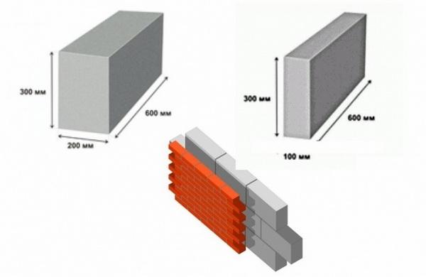 Сколько пеноблоков в 1м3 - считаем смету на строительство дома 2