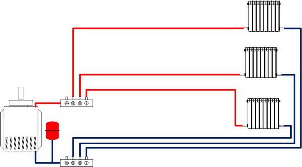 Распределительная гребенка системы отопления - как работает лучевая разводка системы отопления в доме 5