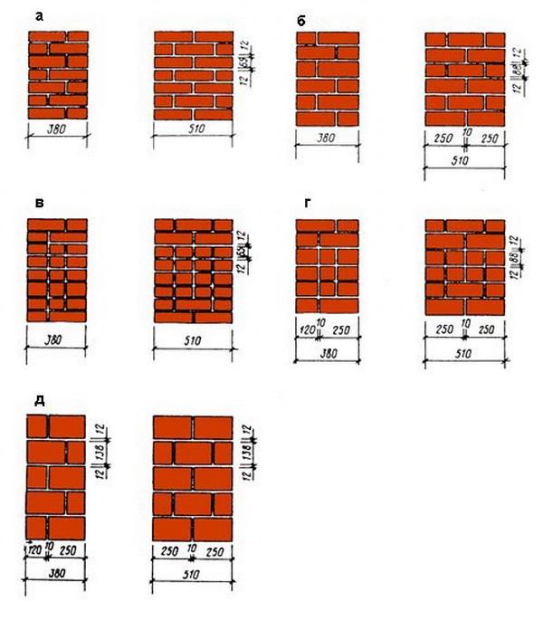 Считаем стоимость кладки кирпича за м2 стены 2