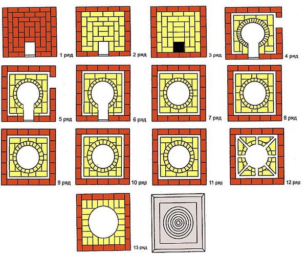 Кирпичные печи для дома - простые чертежи с порядовками 5