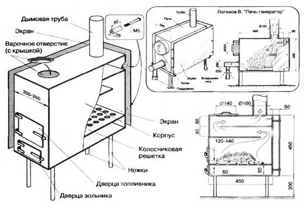 Печь-буржуйка своими руками – чертежи и самая эффективная схема 2