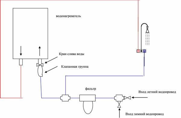 Водоснабжение бани зимой – схема и комментарии 3