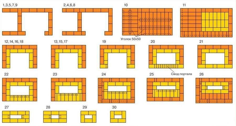 Барбекю из кирпича порядовка и схема фото 24