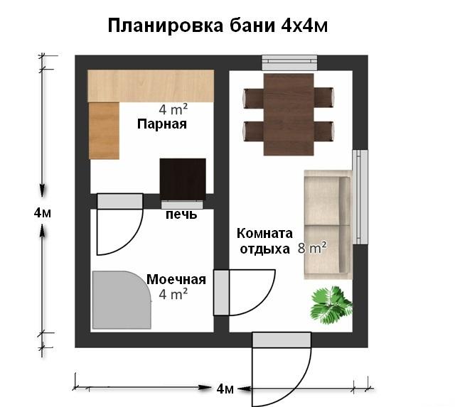 Баня 4 на 4 - планировка внутри и фото 3
