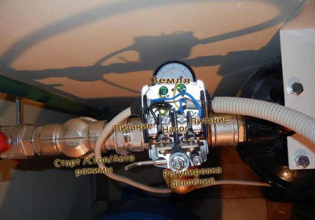 Как лучше провести водопровод из колодца в дом 4