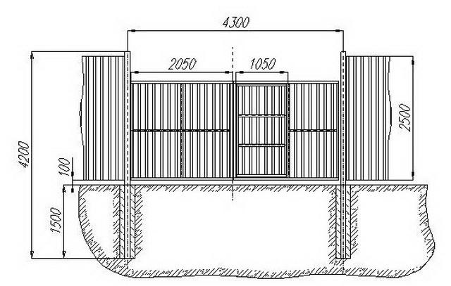 Ворота своими руками – чертежи, схемы, эскизы, конструкции 6